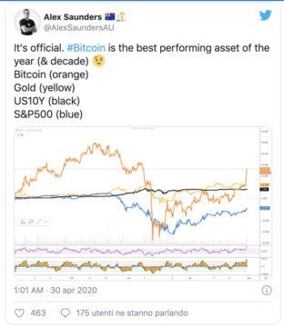 bitcoin diversificazione del portafoglio e dei mercati finanziari cinesi)